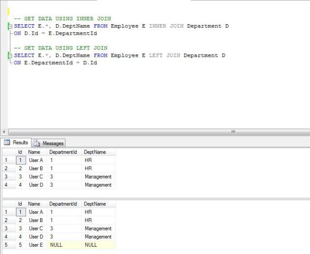 Cross apply in SQL , Outer apply in sql
